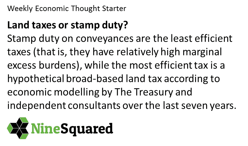 Weekly Economic Thought Starter