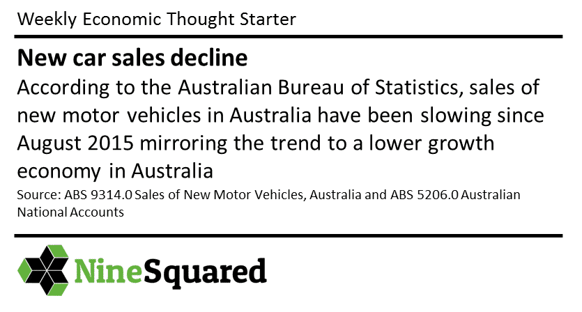 New Car Sales Trends Downwards