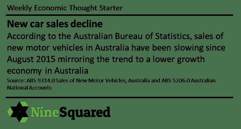 New Car Sales Trends Downwards